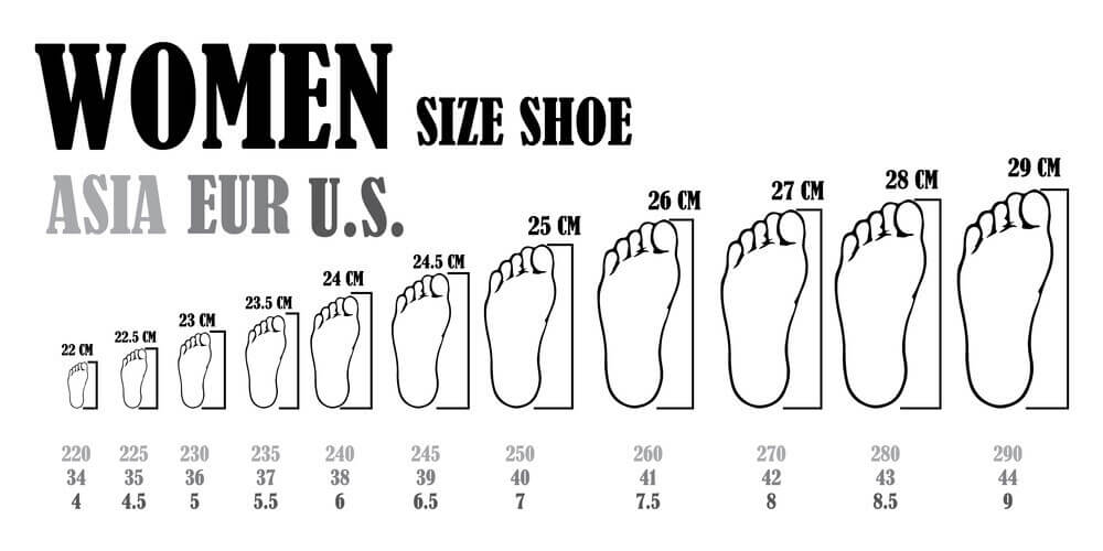 Choosing the Right Size